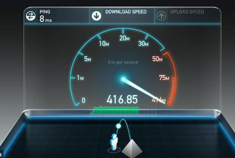 Check Internet Speed